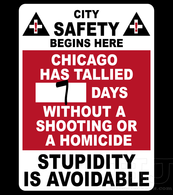 2015 No Hitters - days without a shooting or homicide