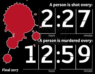 2017 Chicago Shot Clock