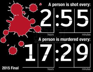 2015 Chicago Shot Clock