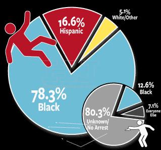 2016 Race of Victim