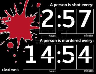 2018 Chicago Shot Clock