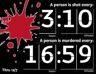Chicago shot clock